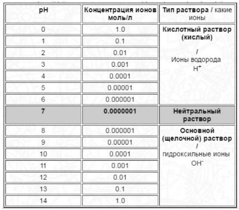 Совместимость алюминиевых радиаторов и медных теплообменников Пластины теплообменника Теплохит ТИ P015 Кострома