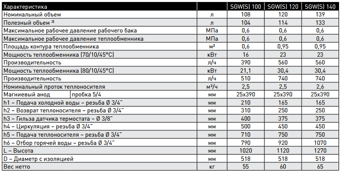Мощность теплообменника площадь гидравлическое испытание теплообменников давлением