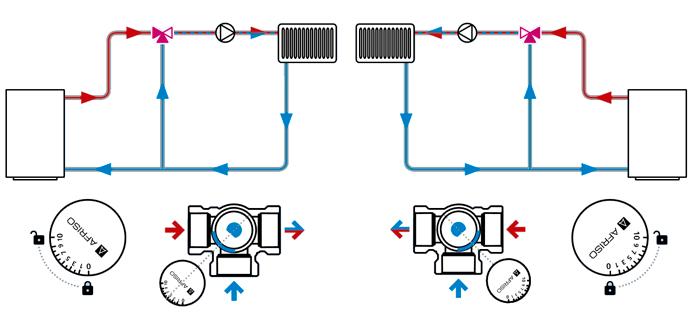 Картинки по запросу Комплект трехходовой клапан ARV 384 + электропривод ARM 343